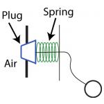 BCD overpressure relief valve diagram